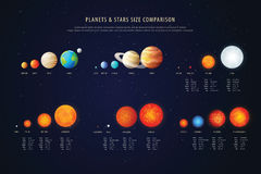 High detailed stars comparison education poster vector Royalty Free Stock Photo