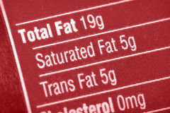 High in fat. Nutritional label with focus on fats Royalty Free Stock Image