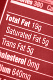 High in fat. Nutritional label with focus on all the fats Royalty Free Stock Photos