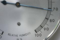 High Humidity. High  relative humidity reading in the summer Stock Photography