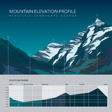 High mountain landscape elevation infographic. Royalty Free Stock Photo