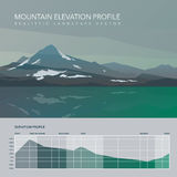 High mountain landscape elevation infographic. Royalty Free Stock Photos
