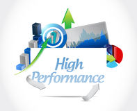 High performance business sign Stock Image