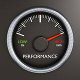 High performance. Performance meter indicates high performance Stock Image