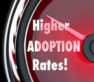 Higher Adoption Rates Speedometer Reasure Rising Acceptance Level Stock Photography