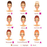 Highlight, contour and blush for different female face shape Royalty Free Stock Images