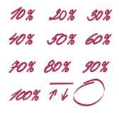 Highlighter percent hand drawn