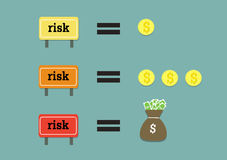 Hight risk hight return. Word risk on signs yellow, orange and red with coin and sack of money on blue background Stock Photos