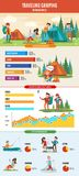 Hiking And Camping Infographic Concept. With tourists equipment and different kinds of entertainments during recreation vector illustration Royalty Free Stock Photo
