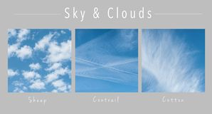 Himmel & moln - collage med text: Får, Contrail och bomull royaltyfri foto