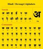 Hindú/alfabeto de Devnagari Imagen de archivo libre de regalías