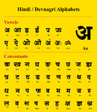 Hindi / Devnagari Alphabet. Hindi / Devanagari Alphabet with English translation royalty free stock image