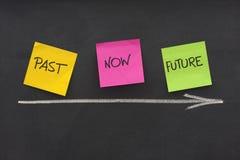 Hinter, Geschenk, Zukunft, Zeitkonzept auf Tafel Lizenzfreies Stockfoto