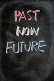 Hinter, jetzt und Zukunft Lizenzfreie Stockfotos