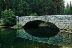Hinweissymbol-Brücke Lizenzfreies Stockbild