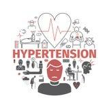 hipertensión Síntomas, tratamiento Línea iconos fijados Muestras del vector para los gráficos del web libre illustration