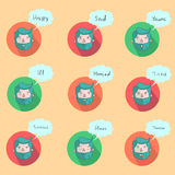 Hipster man beard emoticons color vector Stock Images