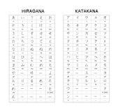 Hiragana - Katagana japanska grundläggande tecken Arkivbilder