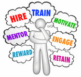 Hire Train Motivate Thought Clouds Stock Photo
