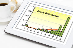 Histogram graph on a tablet Stock Photo