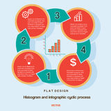 Histogram infographic cyclic business process  on four positions Stock Photos