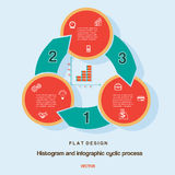 Histogram infographic cyclic business process on three positions Royalty Free Stock Photos