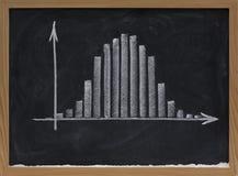 Histograma con la distribución gausiana en la pizarra Foto de archivo libre de regalías