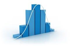 Histogramm - Normalverteilungs Lizenzfreies Stockfoto