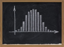Histogramme avec la distribution gaussienne sur le tableau noir Photo libre de droits