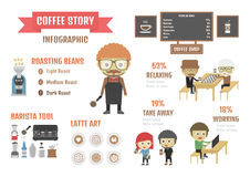 Histoire de café illustration libre de droits