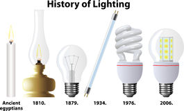 Historia av belysning stock illustrationer