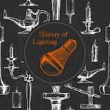 Historia av belysning Royaltyfri Bild
