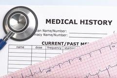 Historia av hjärtinfarkt arkivfoto
