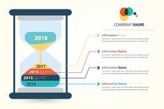 Historia de la compañía de la cronología y del jalón infographic ilustración del vector