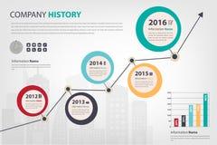 Historia de la compañía de la cronología y del jalón infographic en estilo del vector ilustración del vector