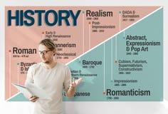 Historia okresu ery wydarzeń wiedzy pojęcie obraz stock