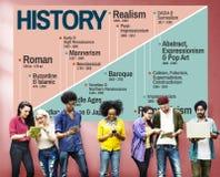 Historia okresu ery wydarzeń wiedzy pojęcie obraz royalty free