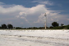 Historic Lighthouse and Beach Royalty Free Stock Images