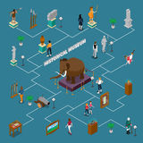 Historical Museum Isometric Flowchart. With exhibits including mammoth, visitors and interior elements on blue background vector illustration Royalty Free Stock Photo