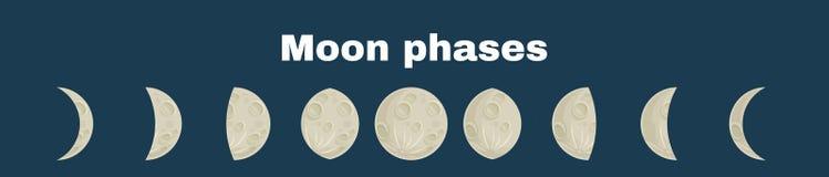 Historieta del vector del sistema de la astronomía de las fases de la luna y ejemplo plano stock de ilustración