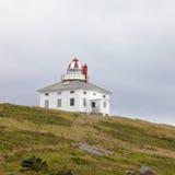 Historisk plats NL Kanada för uddespjutfyr Royaltyfria Foton