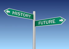 History future road sign Stock Images