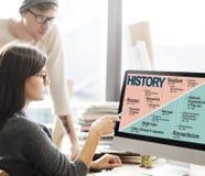 History Period Era Events Knowledge Concept. History Period Era Events Knowledge stock photography
