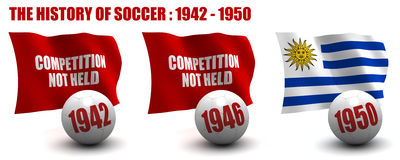 The History of Soccer 1942-1950 Royalty Free Stock Photography