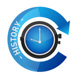 History watch time concept illustration isolated Royalty Free Stock Image