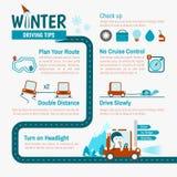 Hiver conduisant l'infographics d'astuces Image libre de droits