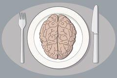 Hjärna på en platta Arkivbild