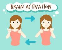 Hjärnaktivering vid fingerövning Arkivbilder