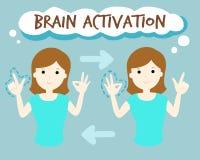 Hjärnaktivering vid L finger Royaltyfri Fotografi