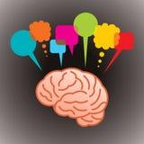 Hjärnan med anförande bubblar Fotografering för Bildbyråer
